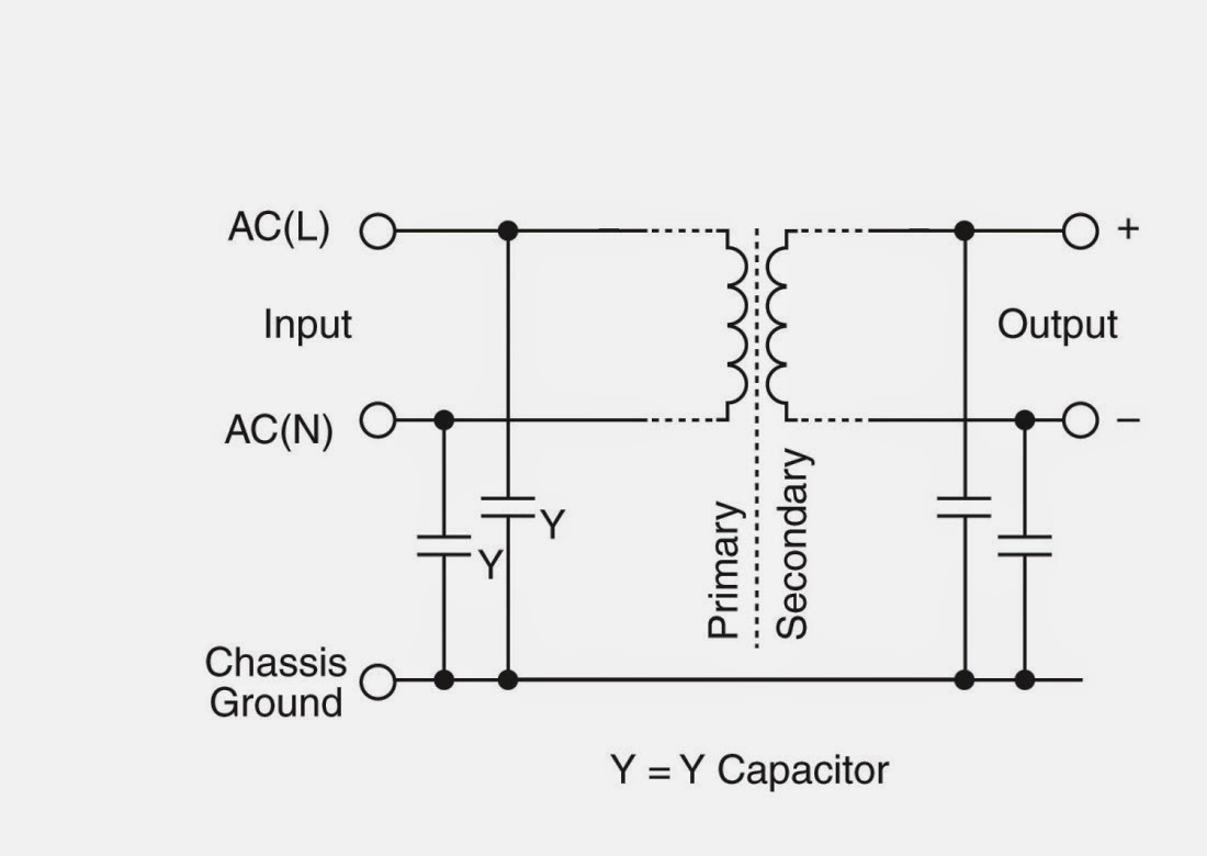 power topics for power supply users  reducing noise on open frame power supplies