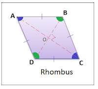 shape of rhombus
