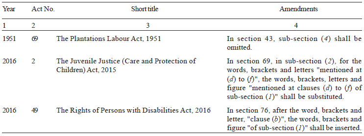 Repealing and Amending (Second) Act 2017 (No. 4 of 2018) - Bare Act