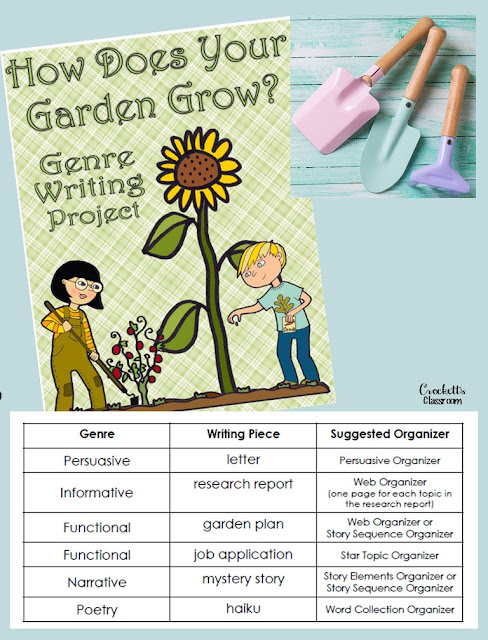 Spring Garden Genre Writing from Crockett's Classroom on TPT.  This project will keep your kids engaged even though spring is in the air!