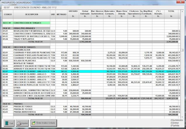 Presupuesto Desagregado y Análisis de Precios Unitarios