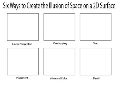 After watching the video, use the worksheet to draw 6 complete drawings in  the sections provided that show the six ways to create space.