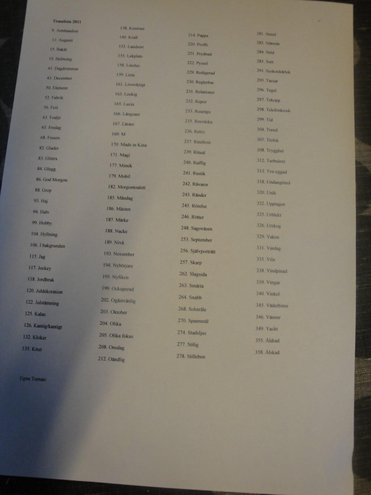 Pitsatäytteet Lista