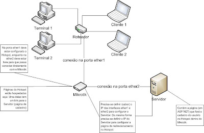 Virtual Router Diagram, Virtual, Free Engine Image For
