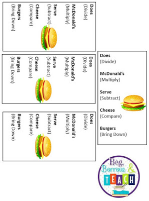 Long Division Bookmarks with mnemonics for the family and the McDonald's.