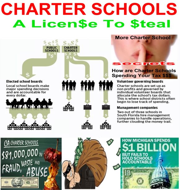 Image result for lies and Fraud Charter School