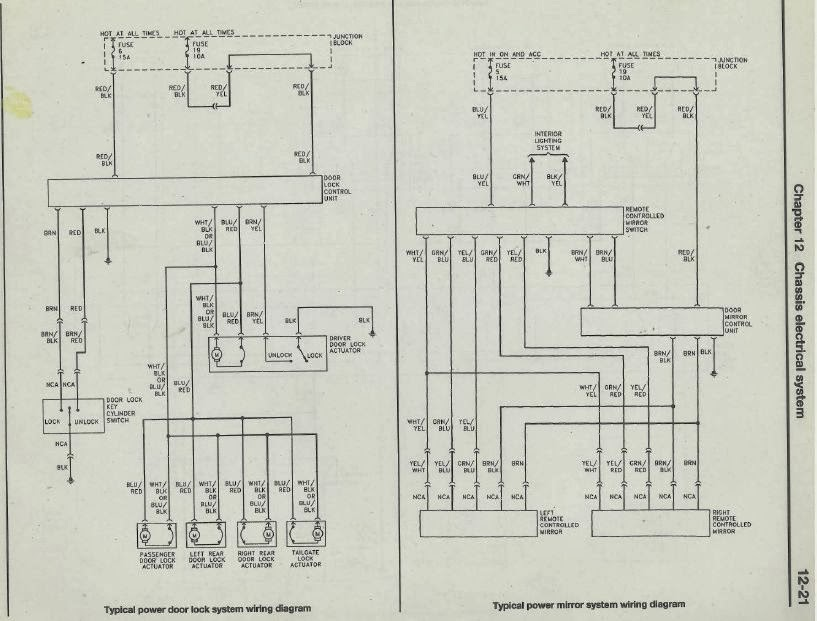 SEMUA BISA DIY: Wiring Diagram Lancer CB series