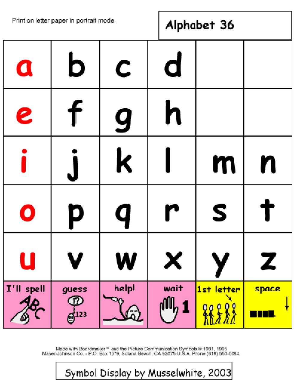 AAC Girls Direct Selection Light Tech Alphabets
