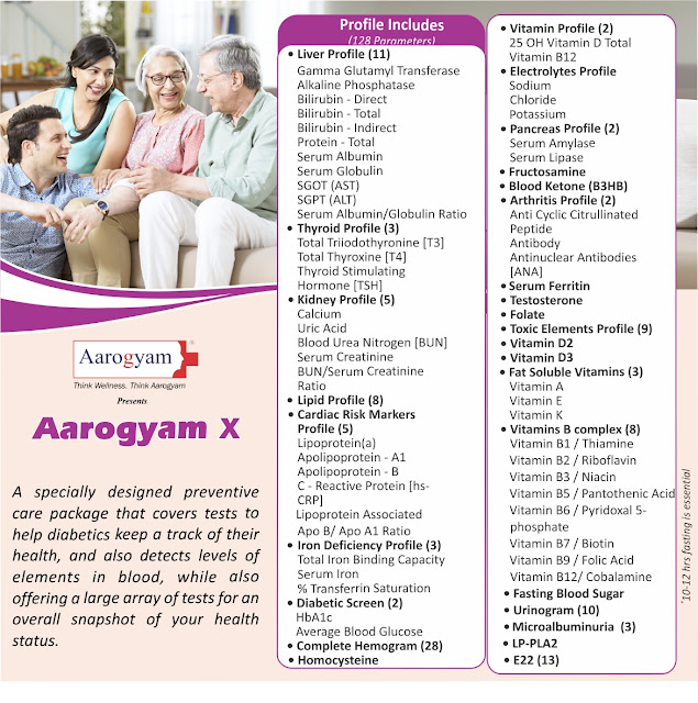 Aarogyam X - Advanced Diabetic Screen with Multi Vitamin and Urinogram + Other Vital Tests @ Rs 4700 / 129 tests