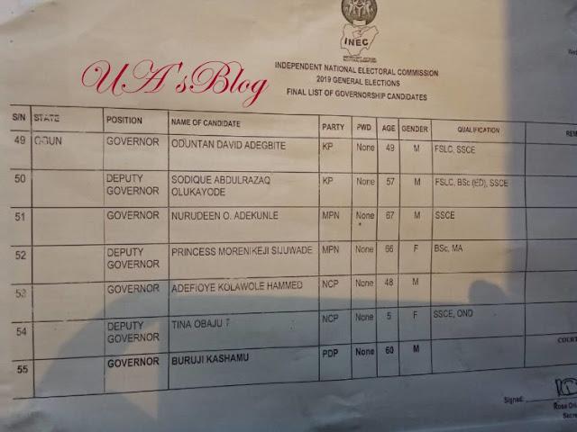 Breaking: INEC names Kashamu Ogun PDP gov candidate