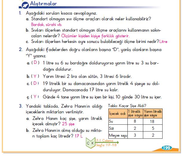 3. Sınıf Berkay Yayınları Matematik Ders Kitabı 199.Sayfa Cevapları Sıvıları Ölçelim