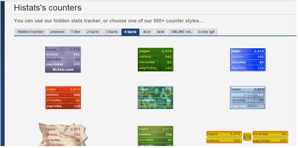 Mengetahui jumlah pengunjung blog