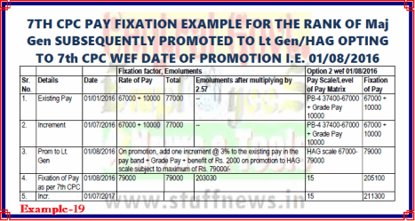 7th-cpc-pay-fixation-example-19
