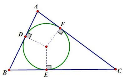 định lý về đường tròn nội tiếp của tam giác
