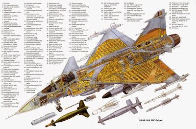 Gripen NG:  Modelo da FAB vai usar canhões da Rheinmetall