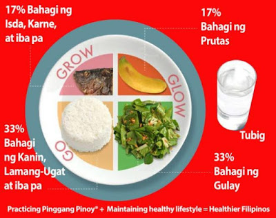 Do you fall into #MalnutritionTraps? Learn how to Maintain healthy lifestyle and Practicing Pinggang Pinoy  #MagPinggangPinoyTayo  #MalnutritionTraps