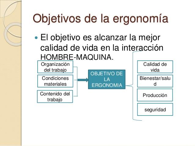 Ergonomia ergonomia for Caracteristicas de la ergonomia