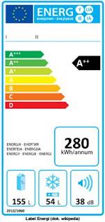 label energi eropa