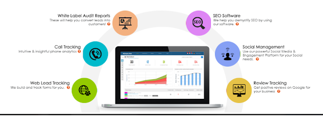 AgencyPlatform Features