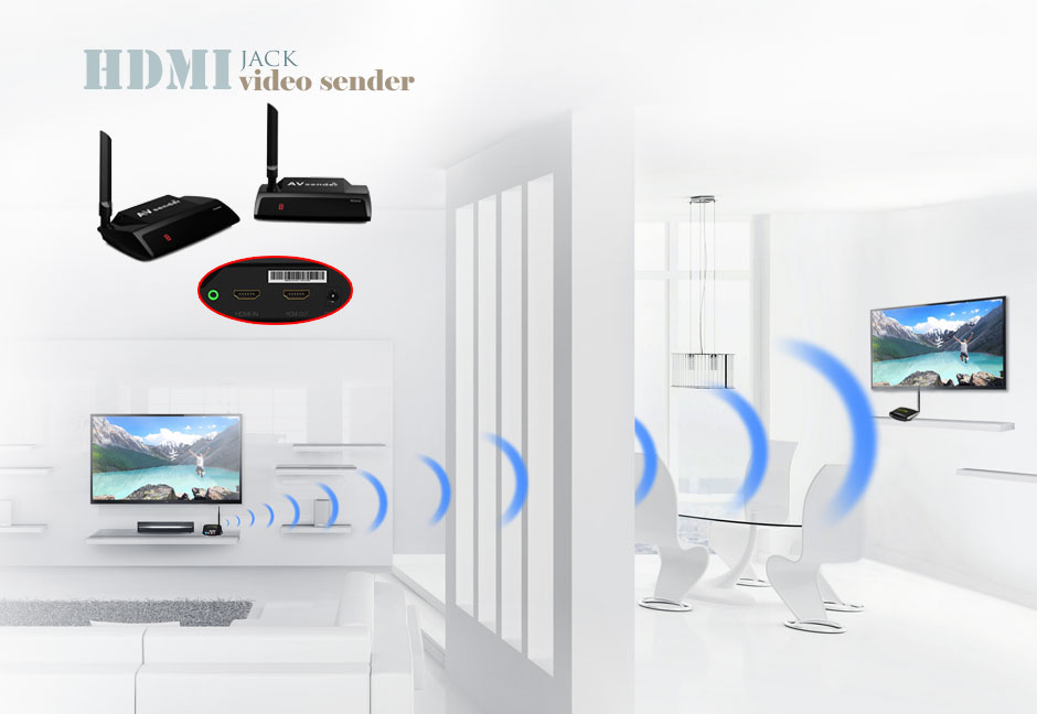 PAKITE Marke HDMI Funkübertragung