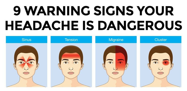 Top 9 Warning Signs Shows How Headache is Dangerous