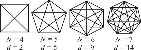 Polígonos e suas diagonais