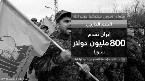 مصادر تمويل ميليشيا حزب الله اذرع النظام الإيراني في لبنان