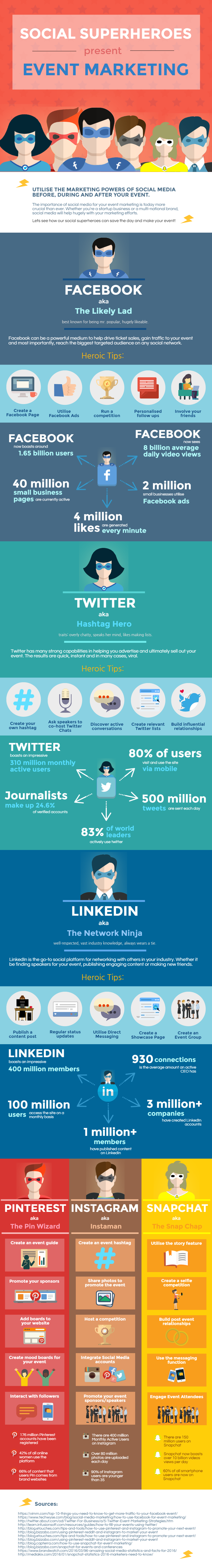 Social Superheroes Present: Event Marketing #infographic