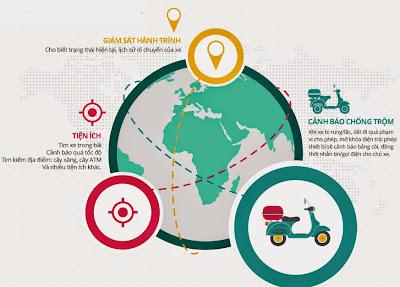 Chống trộm xe máy viettel bằng định vị toàn cầu GPS - SMARTMOTOR VIETTEL