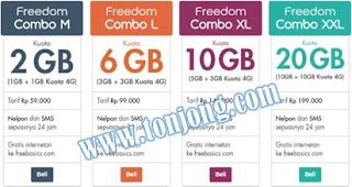 daftar harga dan cara daftar paket internet indosat ooredoo terbaru lengkap