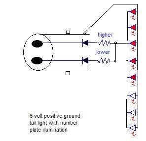 ImpBarn: Decreasing Electrical Load on Dynamo