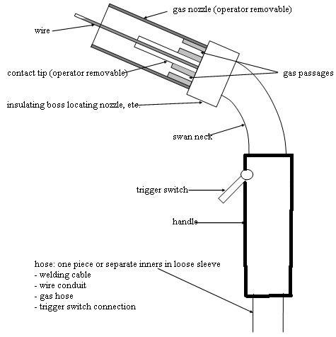 schematic mig welding torch