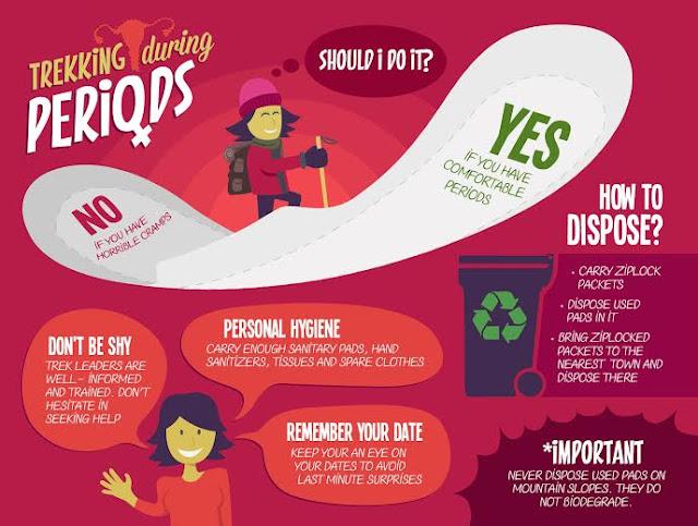 Tips Melakukan Pendakian Nyaman di Masa Haid