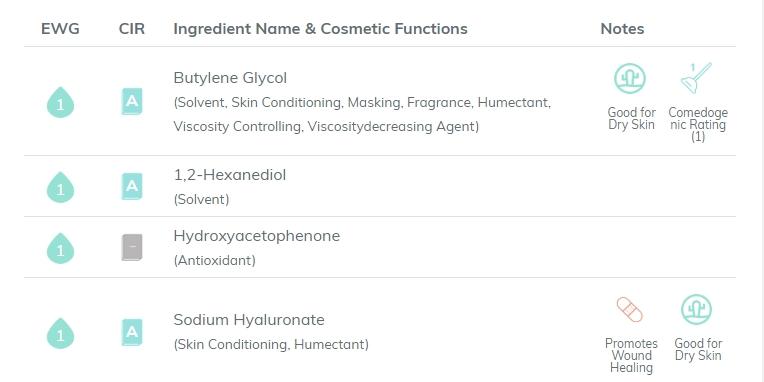 cepolab-biogenic-essence