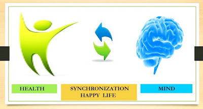 Mind and health synchronization