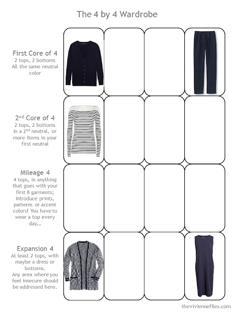 4 by 4 Wardrobe Template after travel outfit and special occasion outfit are included