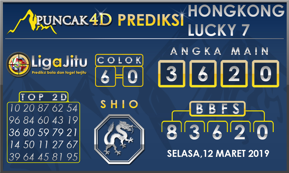 PREDIKSI TOGEL HONGKONG LUCKY 7 PUNCAK4D 12 MARET 2019