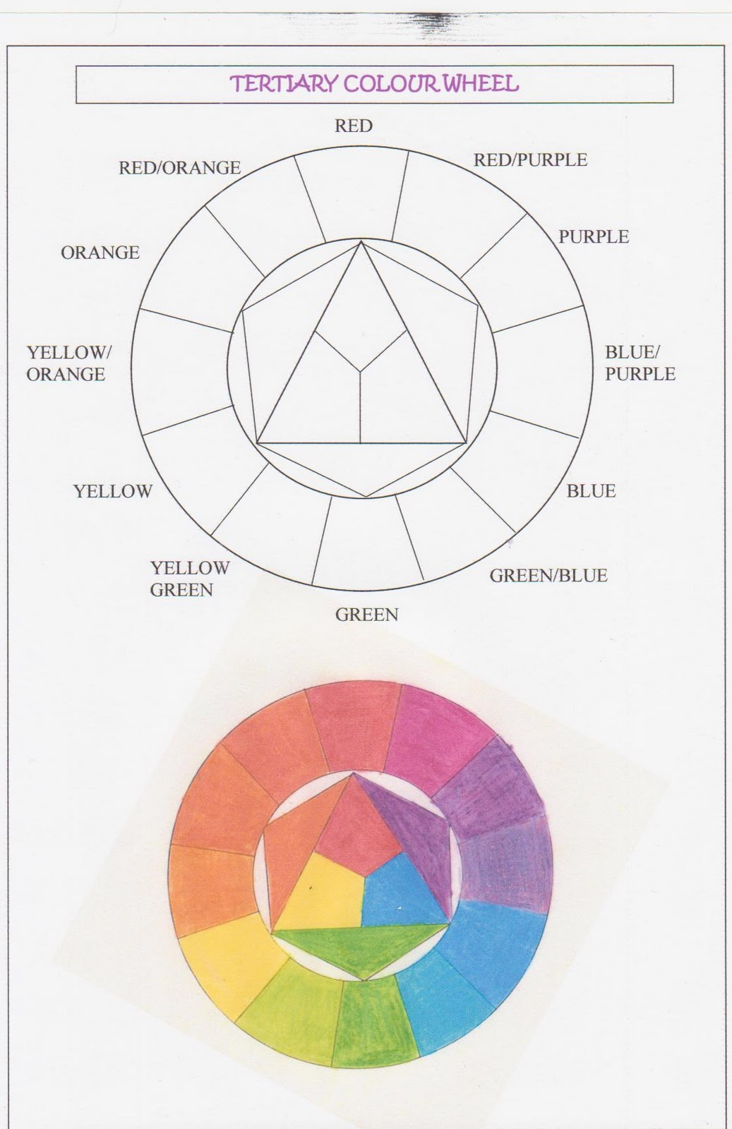 Precious Worker Tertiary Colour Wheel