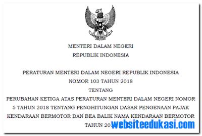 Permendagri No 103 Tahun 2018