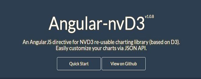angularjs-nvd3