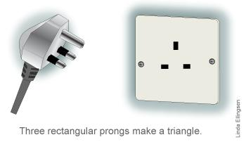 Christopher's Expat Adventure: Plugs and Outlets