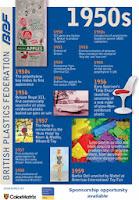Historia de los plásticos 1950s