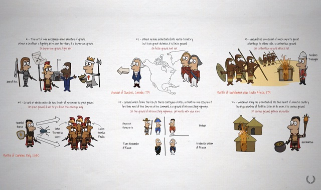 The Art of War, explained simply and animated #video #War #History