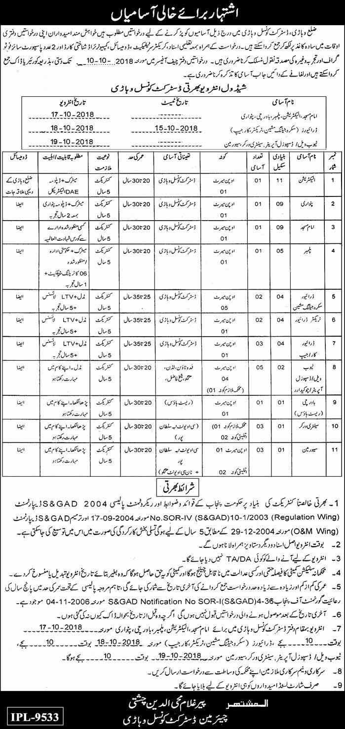 District Councilor Vehari Jobs September 2018