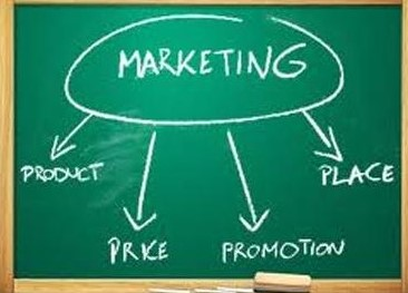 Tujuan Manajemen Pemasaran
