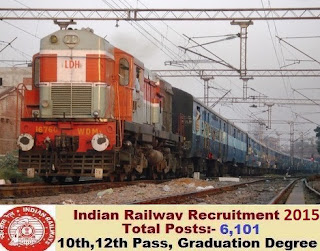 Indian Railways recruitment indianrail.gov.in jobs news
