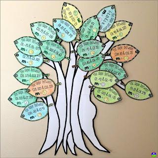 Slope Tree