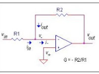 Penguat Inverting Op Amp