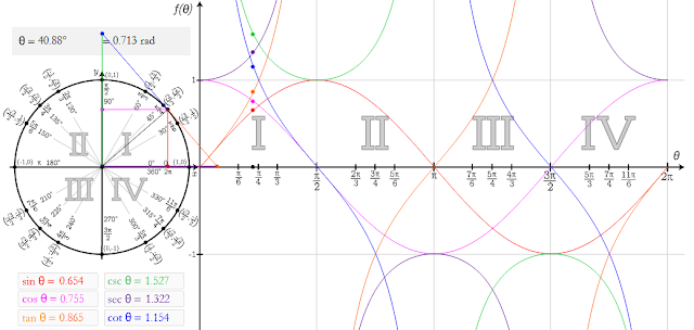 Touch Mathematics: Matemática interativa a um toque