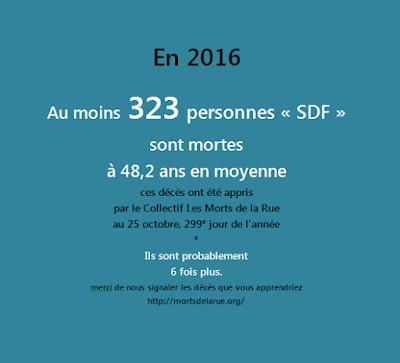 http://www.mortsdelarue.org/IMG/xlsx/deces_2016_mis_a_jour_au_25_octobre_2016.xlsx